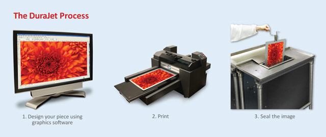 durajet™ anodized aluminum printing